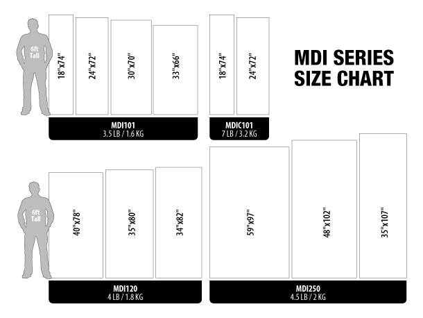 mdi-size-chart