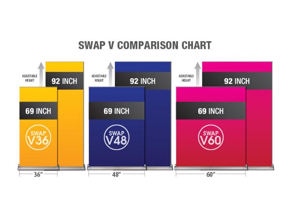 Swap V Chart20160601